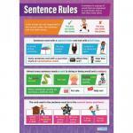 Sentences Grammar and Punctuation