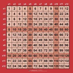 Cheap Stationery Supply of Big 144 Multiplication Grid Office Statationery