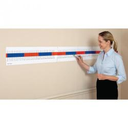 Cheap Stationery Supply of 0-100 Wall Number Line Office Statationery
